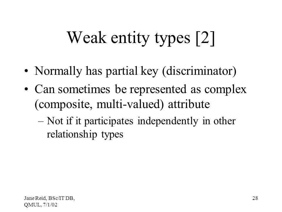 Weak entity types [2] Normally has partial key (discriminator)